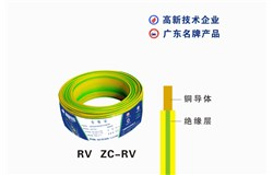 RV  ZC-RV